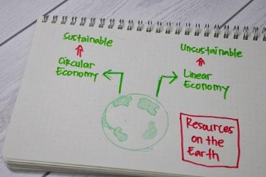 étape économie circulaire